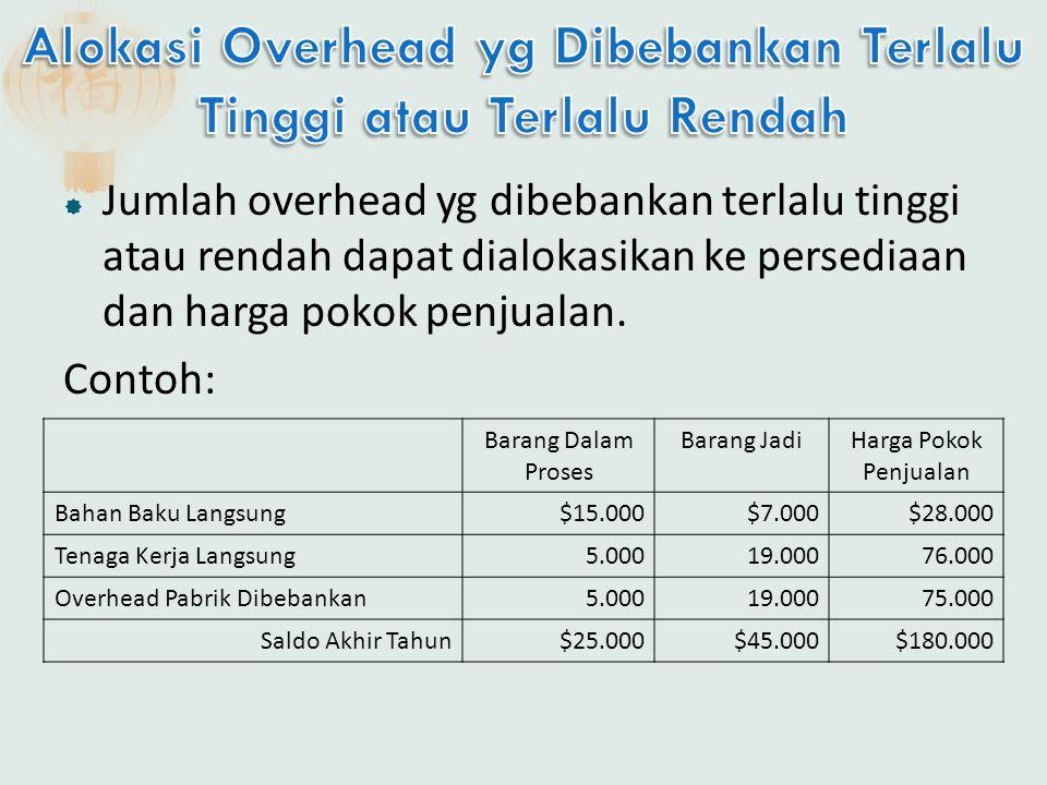  Jumlah overhead yg dibebankan terlalu tinggi atau rendah dapat dialokasikan ke persediaan dan harga pokok penjualan. Contoh: Barang Dalam Proses Bar