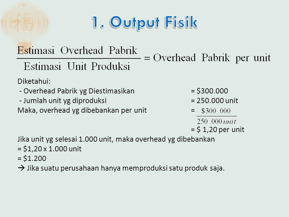 Diketahui: - Overhead Pabrik yg Diestimasikan= $300.000 - Jumlah unit yg diproduksi= 250.000 unit Maka, overhead yg dibebankan per unit = = $ 1,20 per