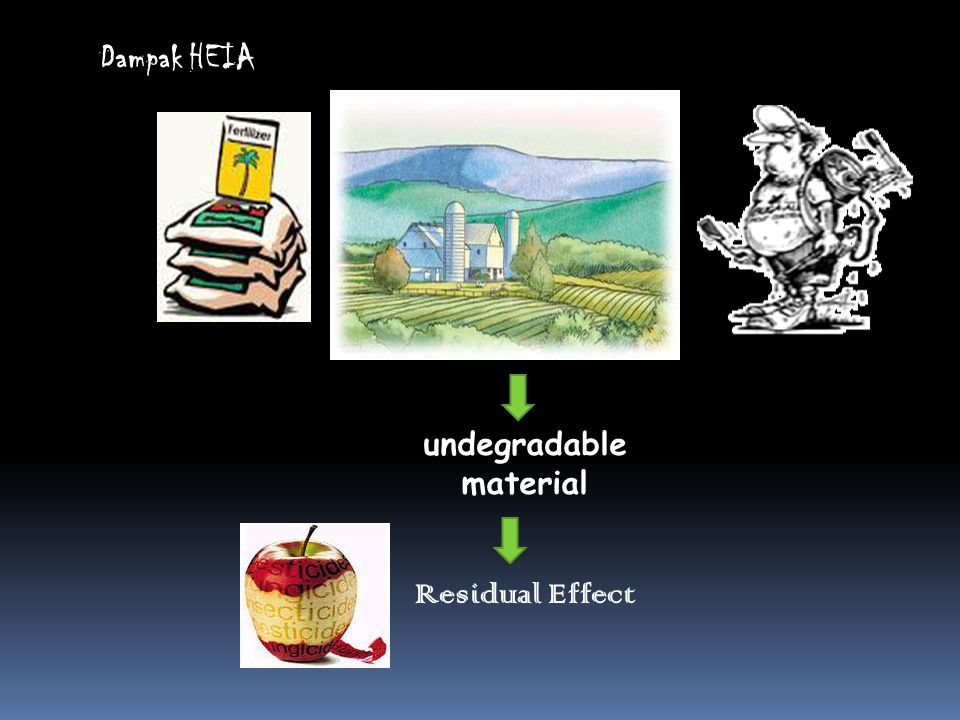 undegradable material Residual Effect Dampak HEIA