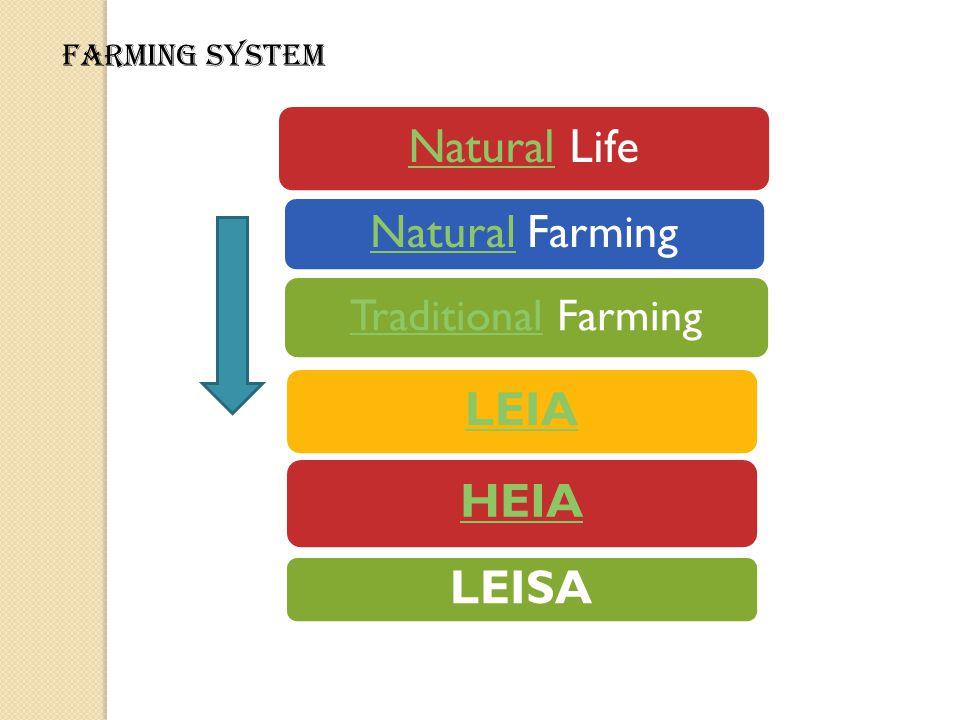 LEISA (low External Input and Sustainable Agriculture)  Pertanian berkelanjutan dengan input luar yang rendah yang mengoptimalkan pemanfaatan sumber daya alam (tanah, air, tumbuhan, tanaman dan hewan) dan manusia (tenaga, pengetahuan dan ketrampilan) yang tersedia di tempat; dan yang layak secara ekonomis, mantap secara ekologis, adil secara sosial dan sesuai dengan budaya.