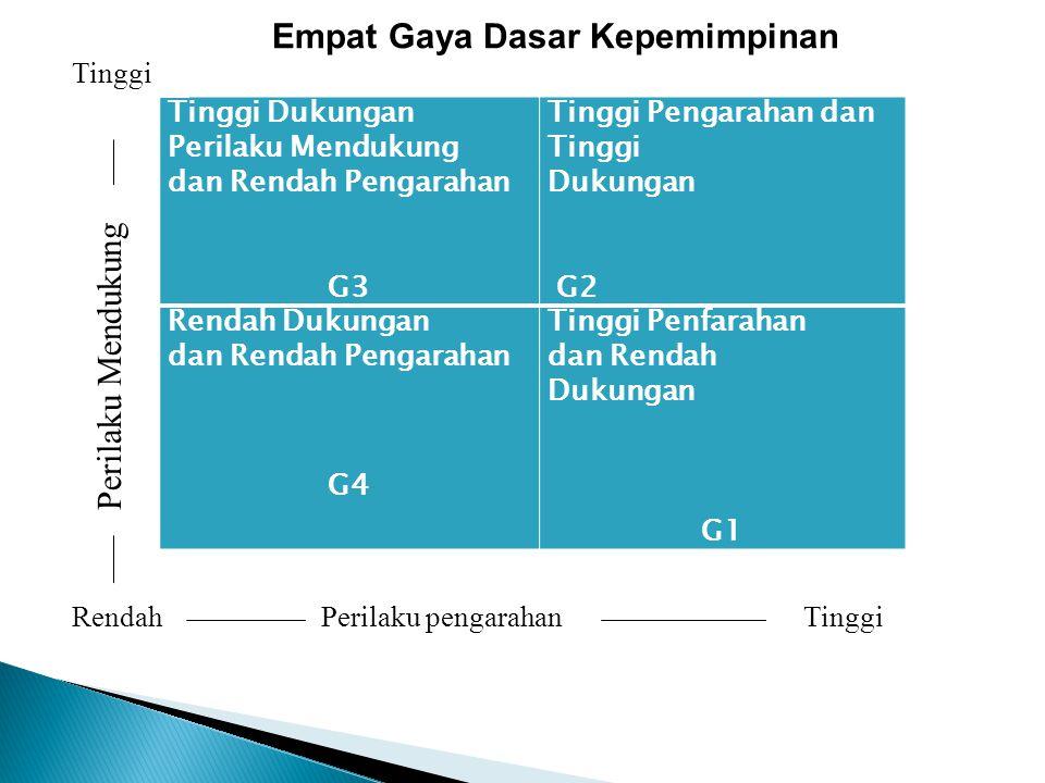 Tinggi Dukungan Perilaku Mendukung dan Rendah Pengarahan G3 Tinggi Pengarahan dan Tinggi Dukungan G2 Rendah Dukungan dan Rendah Pengarahan G4 Tinggi Penfarahan dan Rendah Dukungan G1 Perilaku Mendukung RendahPerilaku pengarahanTinggi Empat Gaya Dasar Kepemimpinan Tinggi