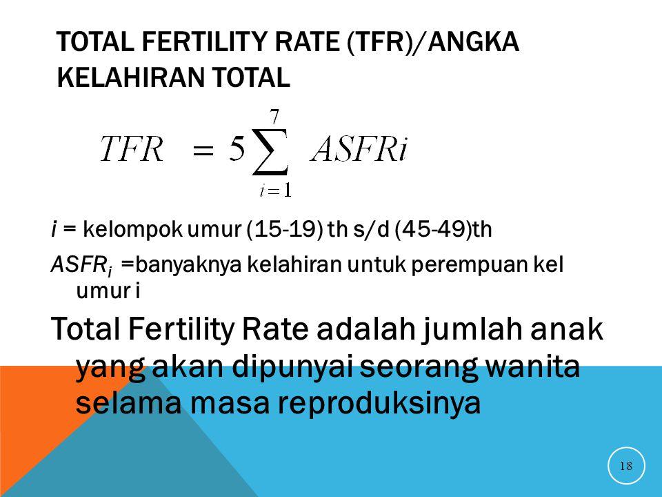 TOTAL FERTILITY RATE (TFR)/ANGKA KELAHIRAN TOTAL 18 i = kelompok umur (15-19) th s/d (45-49)th ASFR i =banyaknya kelahiran untuk perempuan kel umur i