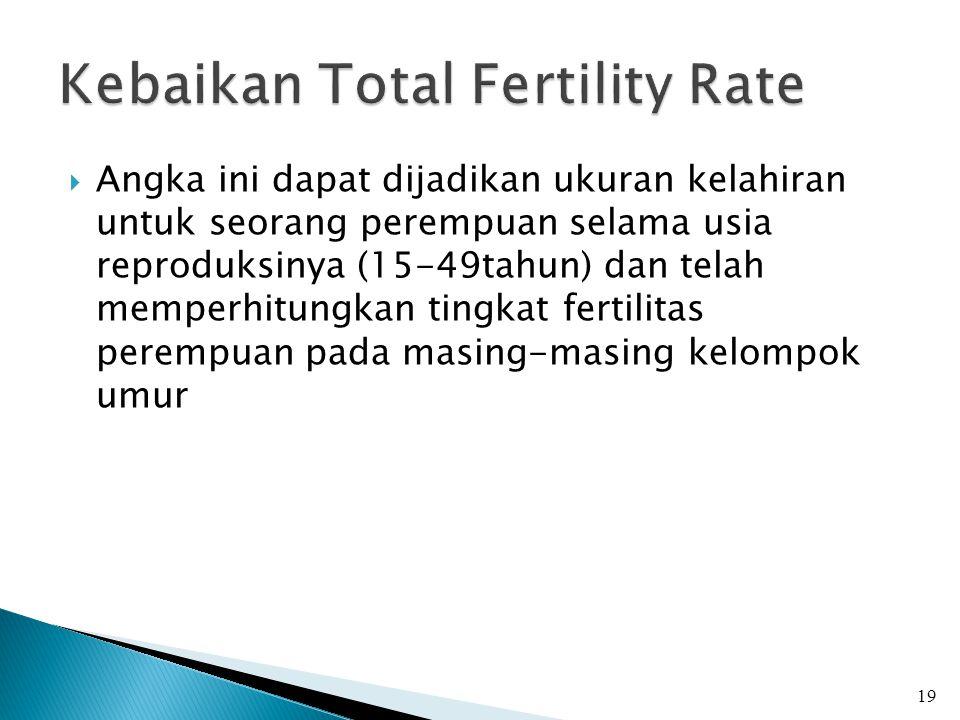  Angka ini dapat dijadikan ukuran kelahiran untuk seorang perempuan selama usia reproduksinya (15-49tahun) dan telah memperhitungkan tingkat fertilit