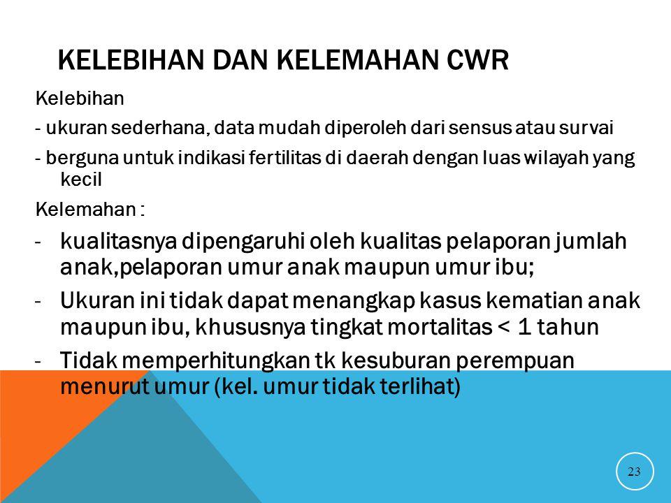 KELEBIHAN DAN KELEMAHAN CWR Kelebihan - ukuran sederhana, data mudah diperoleh dari sensus atau survai - berguna untuk indikasi fertilitas di daerah d