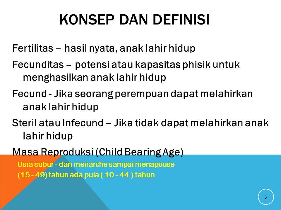 KONSEP DAN DEFINISI 3 Fertilitas – hasil nyata, anak lahir hidup Fecunditas – potensi atau kapasitas phisik untuk menghasilkan anak lahir hidup Fecund