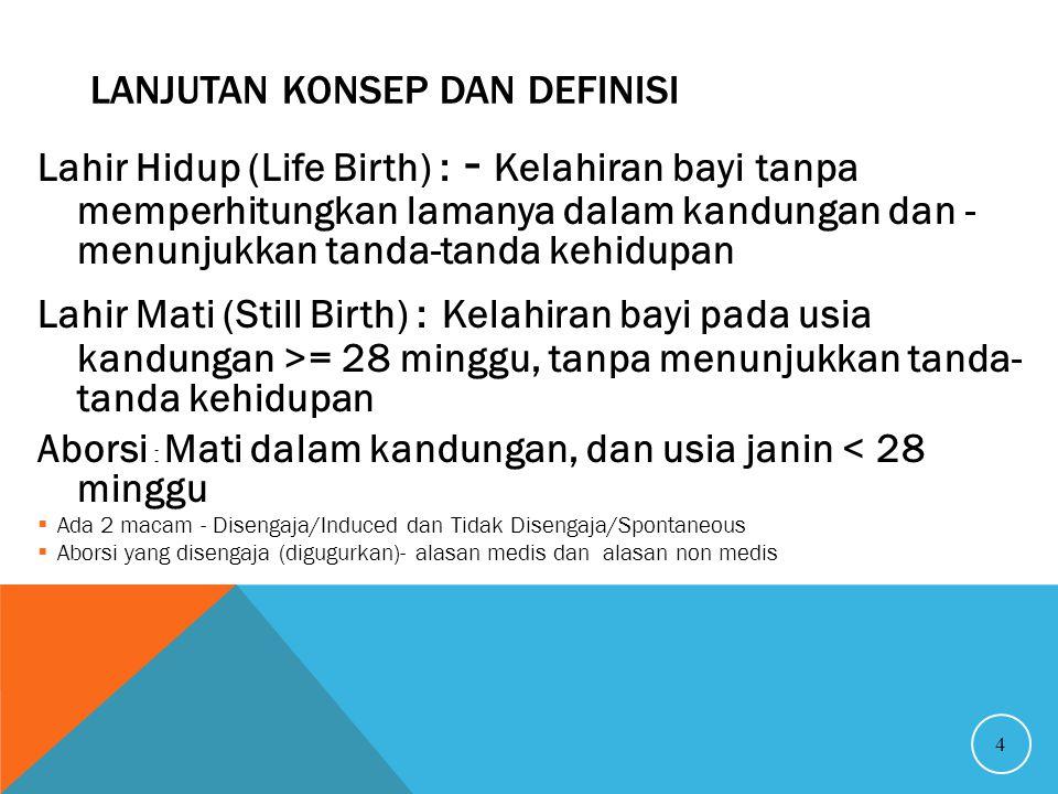 LANJUTAN KONSEP DAN DEFINISI Lahir Hidup (Life Birth) : - Kelahiran bayi tanpa memperhitungkan lamanya dalam kandungan dan - menunjukkan tanda-tanda k