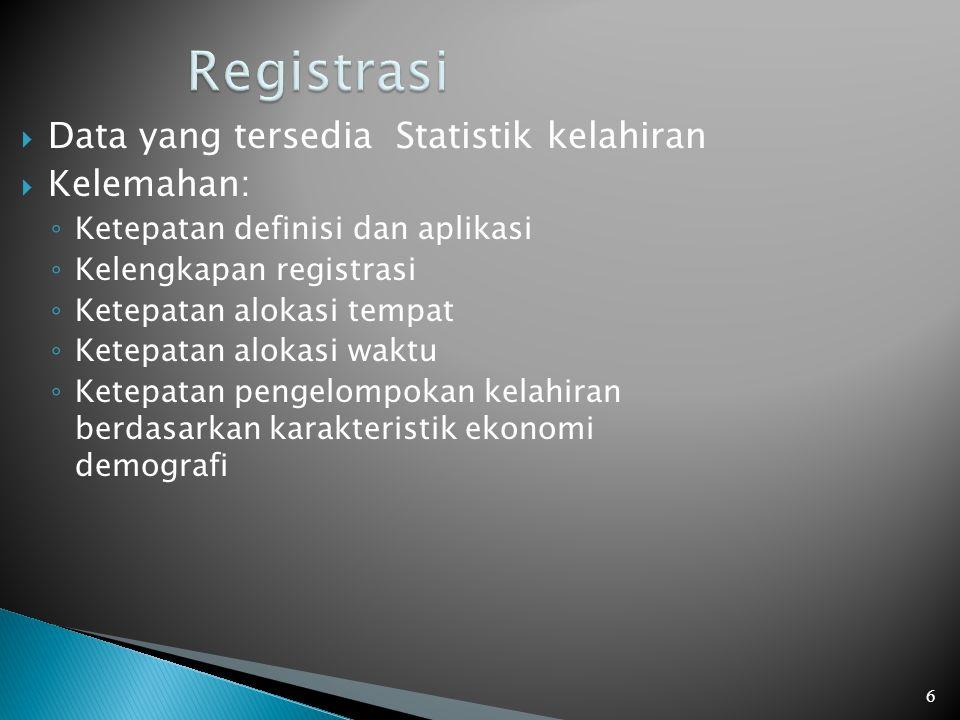 6  Data yang tersedia Statistik kelahiran  Kelemahan: ◦ Ketepatan definisi dan aplikasi ◦ Kelengkapan registrasi ◦ Ketepatan alokasi tempat ◦ Ketepa