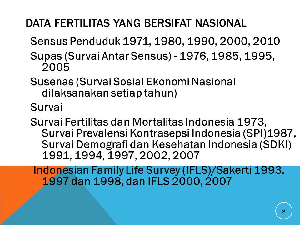 DATA FERTILITAS YANG BERSIFAT NASIONAL 9 Sensus Penduduk 1971, 1980, 1990, 2000, 2010 Supas (Survai Antar Sensus) - 1976, 1985, 1995, 2005 Susenas (Su