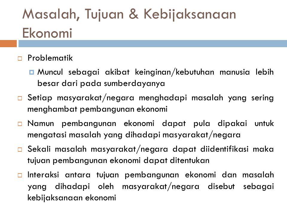 Masalah Ekonomi Negara Maju & Berkembang 1.Kemiskinan & keterbelakangan 2.