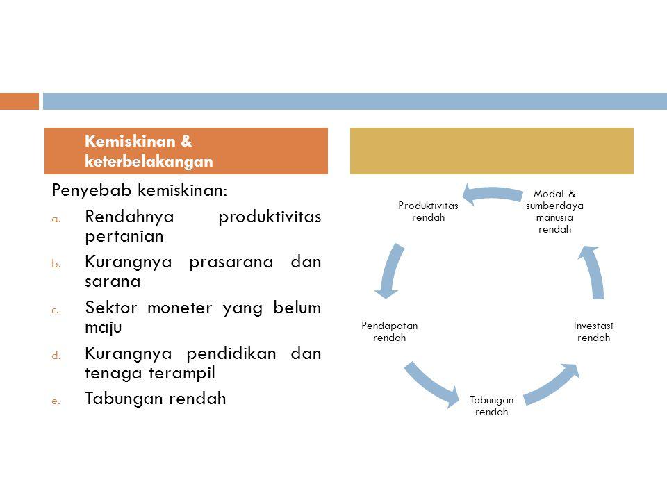 Penyebab kemiskinan: a.Rendahnya produktivitas pertanian b.