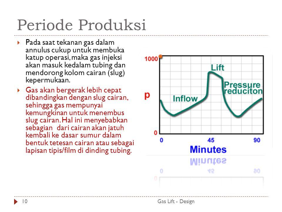 Periode Produksi Gas Lift - Design10  Pada saat tekanan gas dalam annulus cukup untuk membuka katup operasi, maka gas injeksi akan masuk kedalam tubing dan mendorong kolom cairan (slug) kepermukaan.