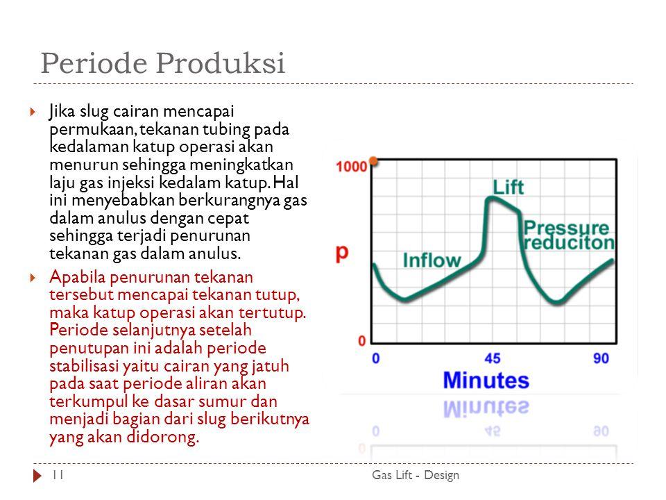 Periode Produksi Gas Lift - Design11  Jika slug cairan mencapai permukaan, tekanan tubing pada kedalaman katup operasi akan menurun sehingga meningkatkan laju gas injeksi kedalam katup.