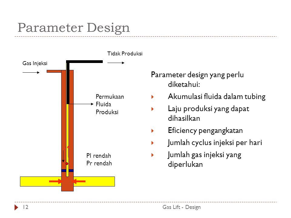 Parameter Design Gas Lift - Design12 Parameter design yang perlu diketahui:  Akumulasi fluida dalam tubing  Laju produksi yang dapat dihasilkan  Eficiency pengangkatan  Jumlah cyclus injeksi per hari  Jumlah gas injeksi yang diperlukan Gas Injeksi Tidak Produksi Permukaan Fluida Produksi PI rendah Pr rendah