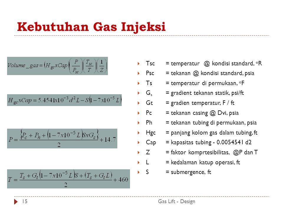 Kebutuhan Gas Injeksi Gas Lift - Design15  Tsc= temperatur @ kondisi standard, o R  Psc= tekanan @ kondisi standard, psia  Ts= temperatur di permukaan, o F  G s = gradient tekanan statik, psi/ft  Gt= gradien temperatur, F / ft  Pc= tekanan casing @ Dvi, psia  Ph= tekanan tubing di permukaan, psia  Hgc= panjang kolom gas dalam tubing, ft  Cap= kapasitas tubing - 0.0054541 d2  Z= faktor komprtesibilitas, @P dan T  L= kedalaman katup operasi, ft  S= submergence, ft
