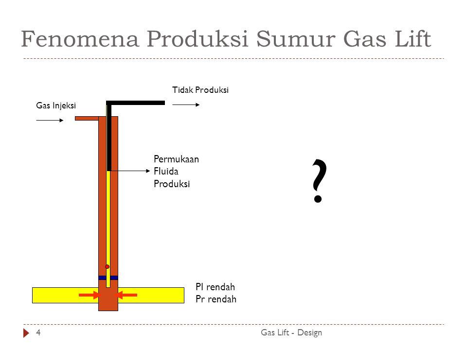 Sumur Gas Lift Intermittent Gas Lift - Design5 Injeksi gas dihentikan Fluida reservoir akan mengalir dari reservoir ke tubing Permukaan fluida mencapai panjang kolom tertentu, yang ekivalen dengan tekanan statik sumur Gas diinjeksikan dan akan mendorong kolom fluida ke permukaan Injeksi Gas berfungsi sebagai pendorong kolom fluida dalam tubing Gas Injeksi Tidak Produksi Permukaan Fluida Produksi PI rendah Pr rendah