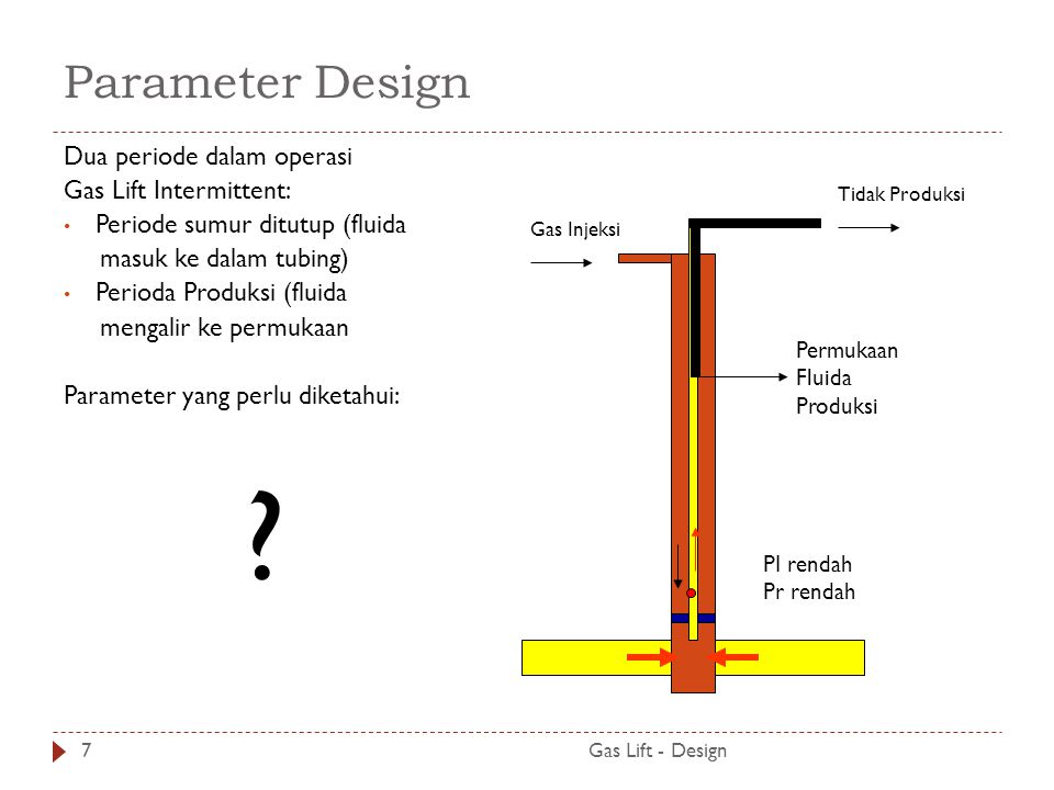 3 Periode pada Operasi Gas Lift Intermittent T he lift period, the inflow period, and the pressure reduction periodaaa The inflow period occurs when fluid flows from the formation into the wellbore and collects in the tubing above the gas lift valve.
