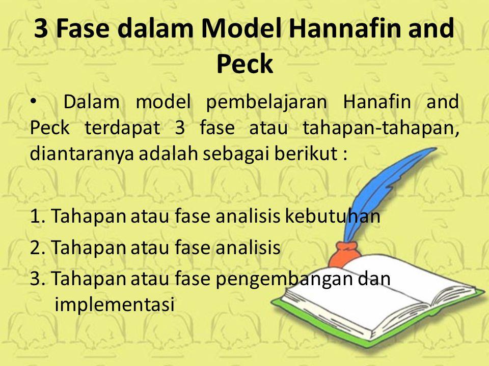 Model Hannafin dan Peck ialah model desain pengajaran yang terdiri daripada tiga fase yaitu fase Analisis keperluan, fase desain, dan fase pengembanga