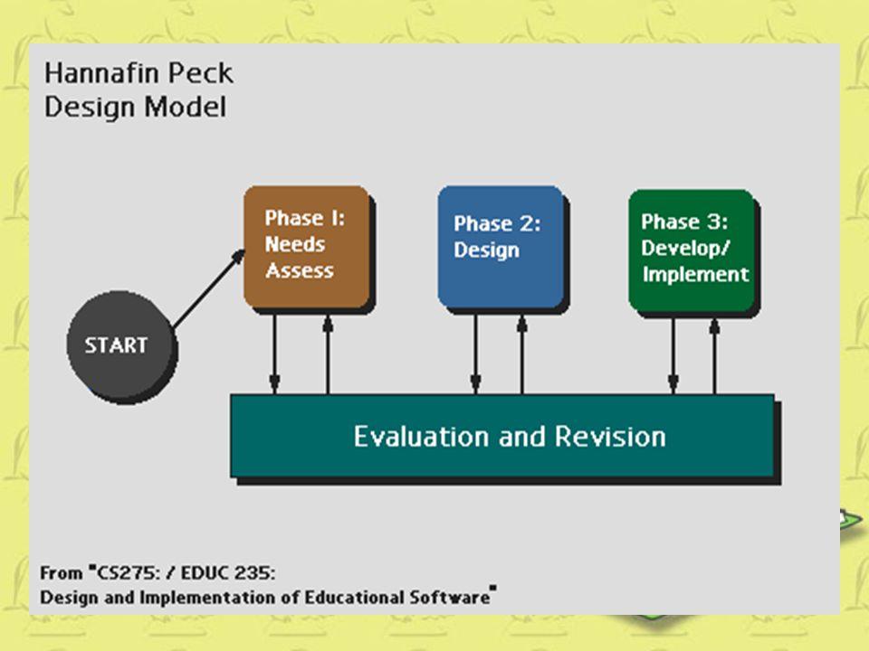 Fase ketiga adalah fase pengembangan dan implementasi H annafin dan Peck (1988) mengatakan aktivitas yang dilakukan pada fase ini ialah penghasilan di