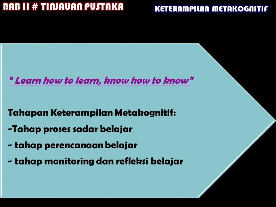 Learn how to learn, know how to know Tahapan Keterampilan Metakognitif: -Tahap proses sadar belajar - tahap perencanaan belajar - tahap monitoring dan refleksi belajar