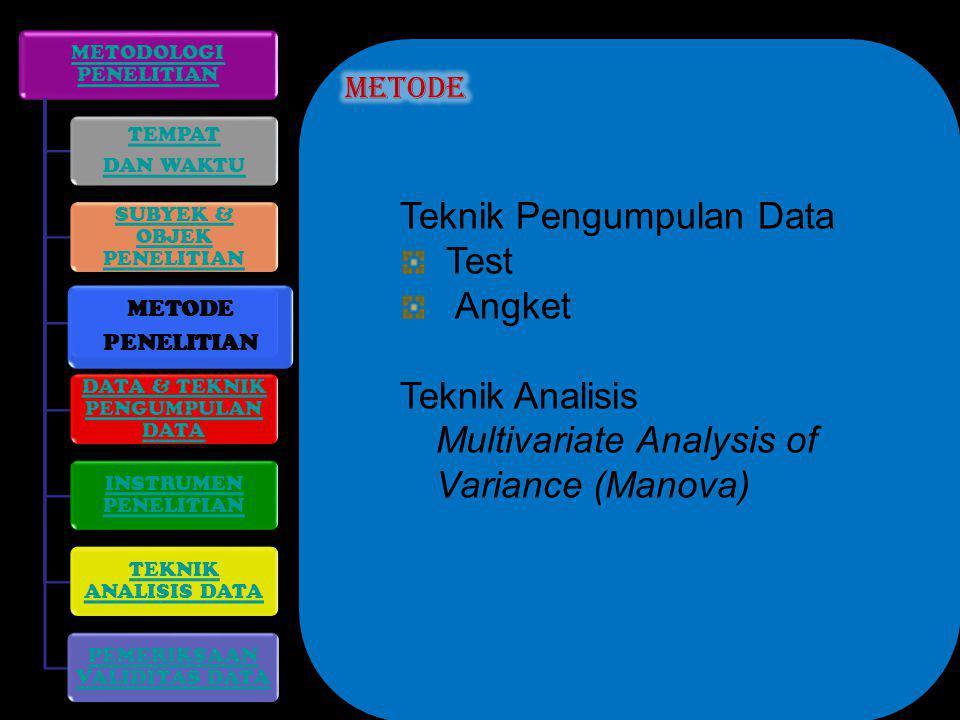 METODOLOGI PENELITIAN TEMPAT DAN WAKTU SUBYEK & OBJEK PENELITIAN METODE PENELITIAN DATA & TEKNIK PENGUMPULAN DATA INSTRUMEN PENELITIAN TEKNIK ANALISIS DATA PEMERIKSAAN VALIDITAS DATA METODE PENELITIAN Teknik Pengumpulan Data Test Angket Teknik Analisis Multivariate Analysis of Variance (Manova)