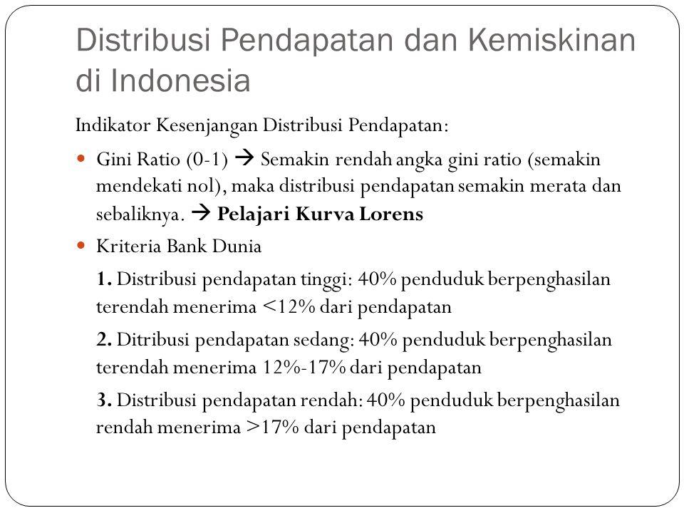 Distribusi Pendapatan dan Kemiskinan di Indonesia Indikator Kesenjangan Distribusi Pendapatan: Gini Ratio (0-1)  Semakin rendah angka gini ratio (sem
