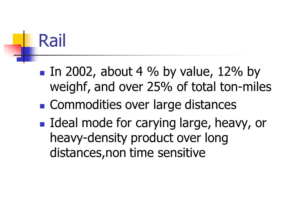 Rail In 2002, about 4 % by value, 12% by weighf, and over 25% of total ton-miles Commodities over large distances Ideal mode for carying large, heavy, or heavy-density product over long distances,non time sensitive