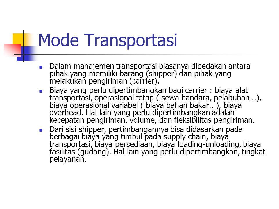 Mode Transportasi Dalam manajemen transportasi biasanya dibedakan antara pihak yang memiliki barang (shipper) dan pihak yang melakukan pengiriman (car