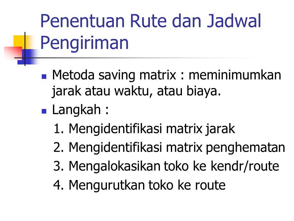 Penentuan Rute dan Jadwal Pengiriman Metoda saving matrix : meminimumkan jarak atau waktu, atau biaya. Langkah : 1. Mengidentifikasi matrix jarak 2. M