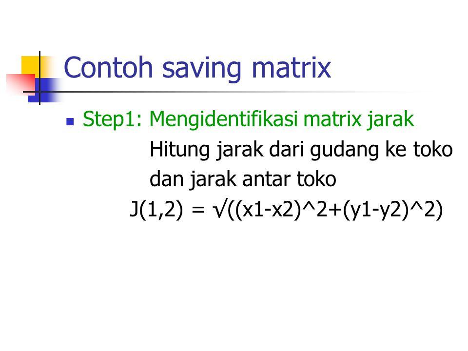 Contoh saving matrix Step1: Mengidentifikasi matrix jarak Hitung jarak dari gudang ke toko dan jarak antar toko J(1,2) = √((x1-x2)^2+(y1-y2)^2)