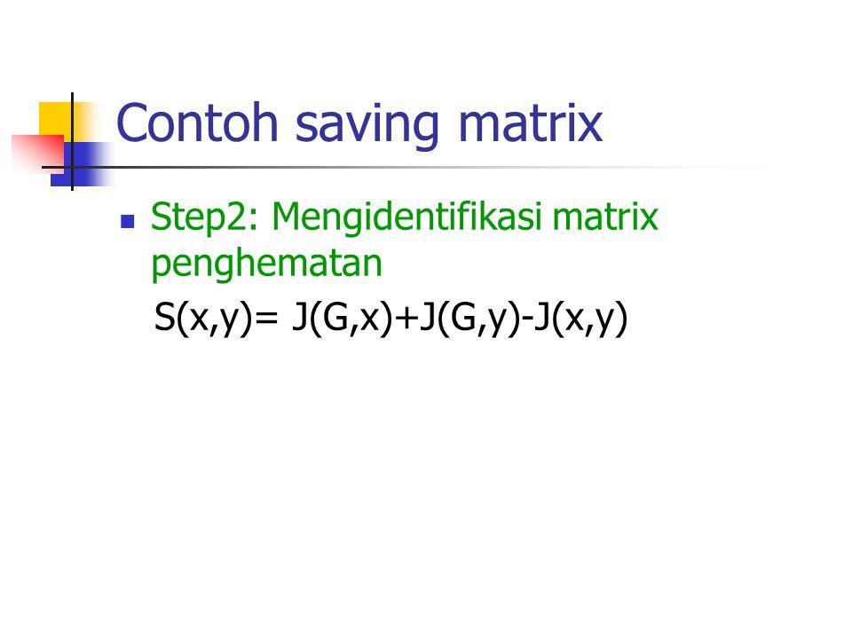 Contoh saving matrix Step2: Mengidentifikasi matrix penghematan S(x,y)= J(G,x)+J(G,y)-J(x,y)