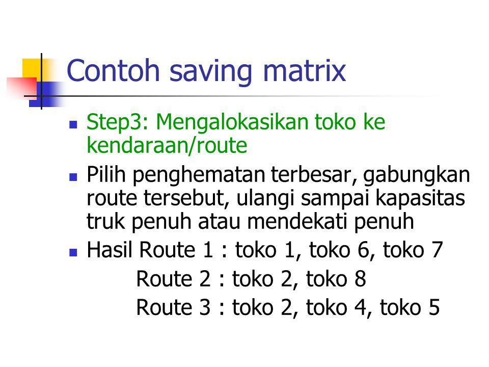 Contoh saving matrix Step3: Mengalokasikan toko ke kendaraan/route Pilih penghematan terbesar, gabungkan route tersebut, ulangi sampai kapasitas truk