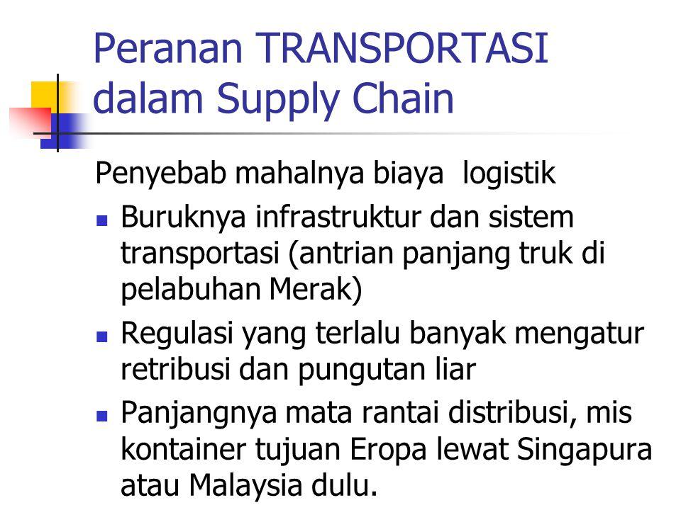 Peranan TRANSPORTASI dalam Supply Chain Penyebab mahalnya biaya logistik Buruknya infrastruktur dan sistem transportasi (antrian panjang truk di pelab