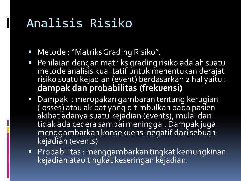 """Analisis Risiko  Metode : """"Matriks Grading Risiko"""".  Penilaian dengan matriks grading risiko adalah suatu metode analisis kualitatif untuk menentuka"""