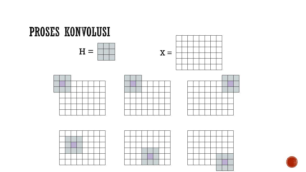 H = X =
