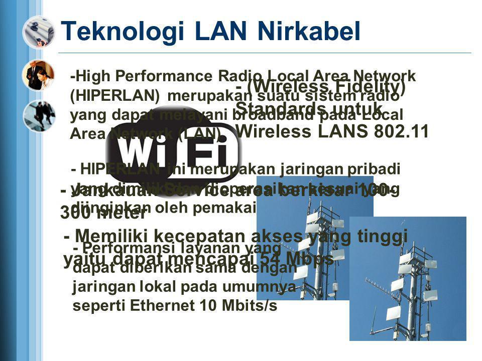 Teknologi LAN Nirkabel -High Performance Radio Local Area Network (HIPERLAN) merupakan suatu sistem radio yang dapat melayani broadband pada Local Are