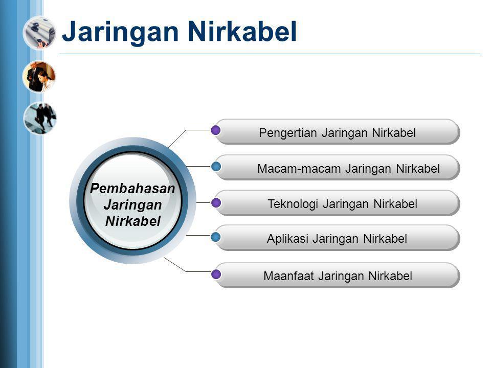Jaringan Nirkabel Pengertian Jaringan NirkabelMacam-macam Jaringan NirkabelTeknologi Jaringan NirkabelAplikasi Jaringan Nirkabel Maanfaat Jaringan Nir