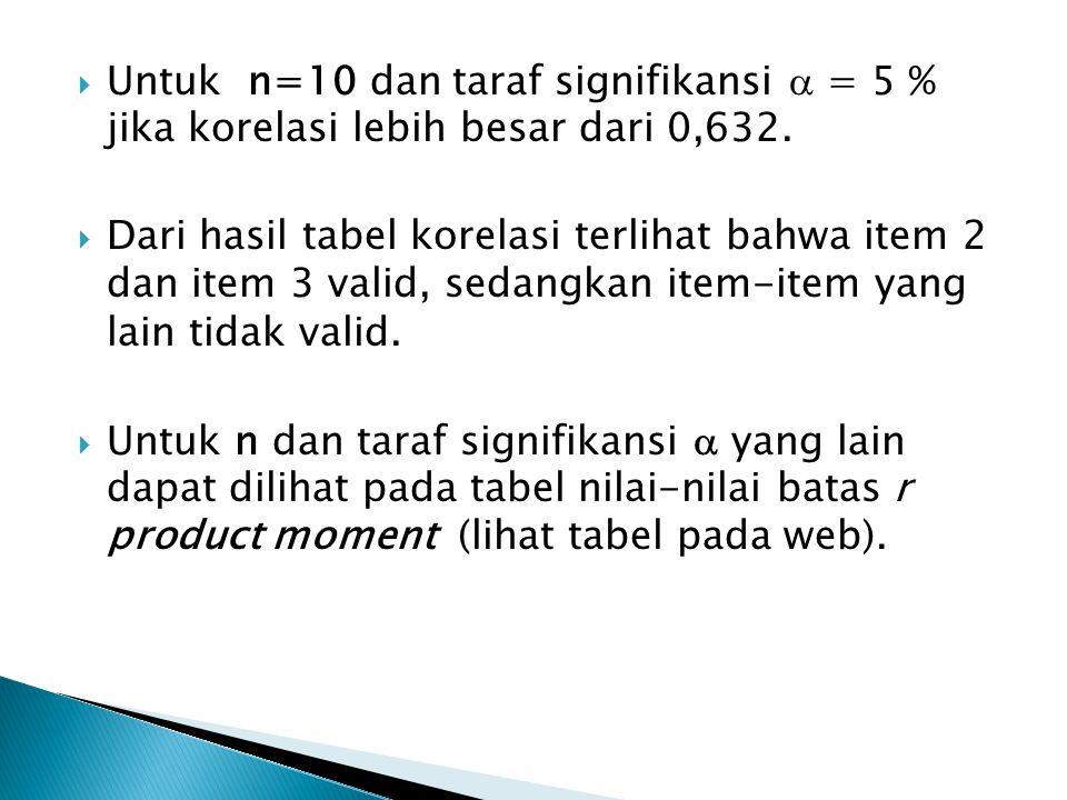  Untuk n=10 dan taraf signifikansi  = 5 % jika korelasi lebih besar dari 0,632.  Dari hasil tabel korelasi terlihat bahwa item 2 dan item 3 valid,