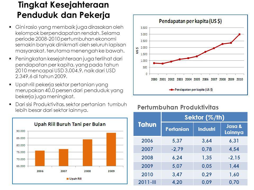 Tingkat Kesejahteraan Penduduk dan Pekerja  Gini rasio yang membaik juga dirasakan oleh kelompok berpendapatan rendah. Selama periode 2008-2010 pertu