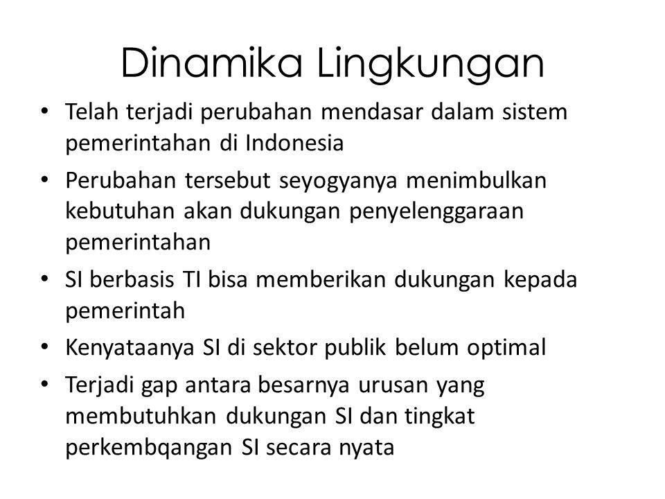 Dinamika Lingkungan Telah terjadi perubahan mendasar dalam sistem pemerintahan di Indonesia Perubahan tersebut seyogyanya menimbulkan kebutuhan akan dukungan penyelenggaraan pemerintahan SI berbasis TI bisa memberikan dukungan kepada pemerintah Kenyataanya SI di sektor publik belum optimal Terjadi gap antara besarnya urusan yang membutuhkan dukungan SI dan tingkat perkembqangan SI secara nyata