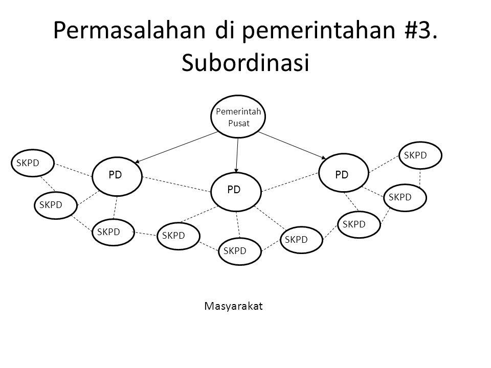 Permasalahan di pemerintahan #3. Subordinasi Pemerintah Pusat PD SKPD Masyarakat