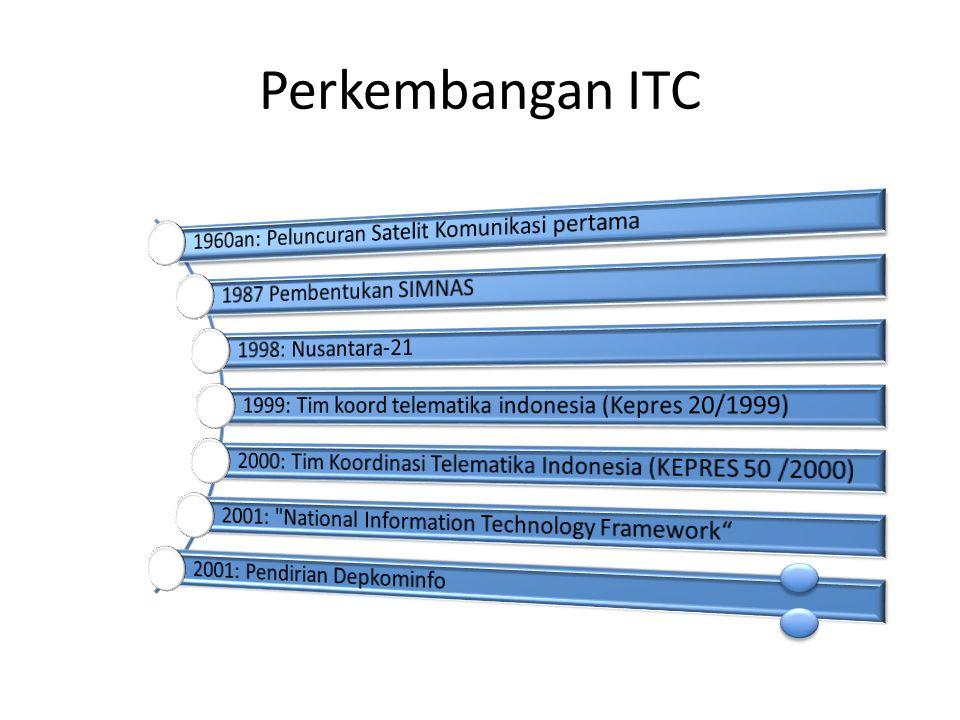 Perkembangan ITC