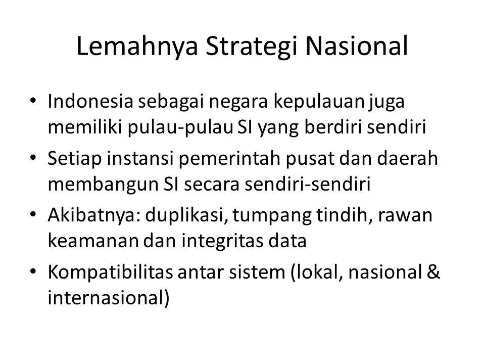 Lemahnya Strategi Nasional Indonesia sebagai negara kepulauan juga memiliki pulau-pulau SI yang berdiri sendiri Setiap instansi pemerintah pusat dan daerah membangun SI secara sendiri-sendiri Akibatnya: duplikasi, tumpang tindih, rawan keamanan dan integritas data Kompatibilitas antar sistem (lokal, nasional & internasional)