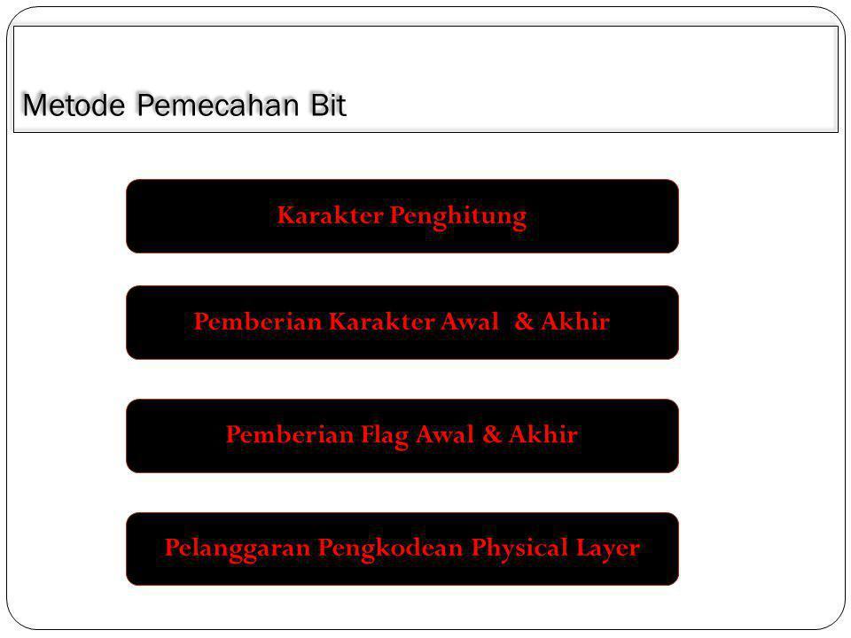 Metode Pemecahan Bit Karakter Penghitung Pemberian Karakter Awal & Akhir Pemberian Flag Awal & Akhir Pelanggaran Pengkodean Physical Layer