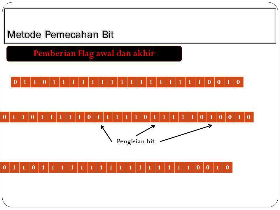 Metode Pemecahan Bit 011011111111111111110010 011011111011111011111010010 011011111111111111110010 Pemberian Flag awal dan akhir Pengisian bit