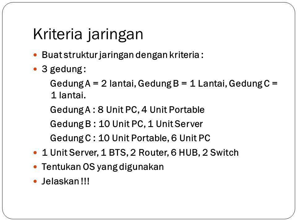 Kriteria jaringan Buat struktur jaringan dengan kriteria : 3 gedung : Gedung A = 2 lantai, Gedung B = 1 Lantai, Gedung C = 1 lantai. Gedung A : 8 Unit