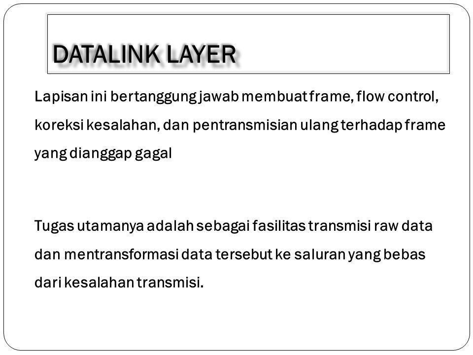 DATALINK LAYER Lapisan ini bertanggung jawab membuat frame, flow control, koreksi kesalahan, dan pentransmisian ulang terhadap frame yang dianggap gag