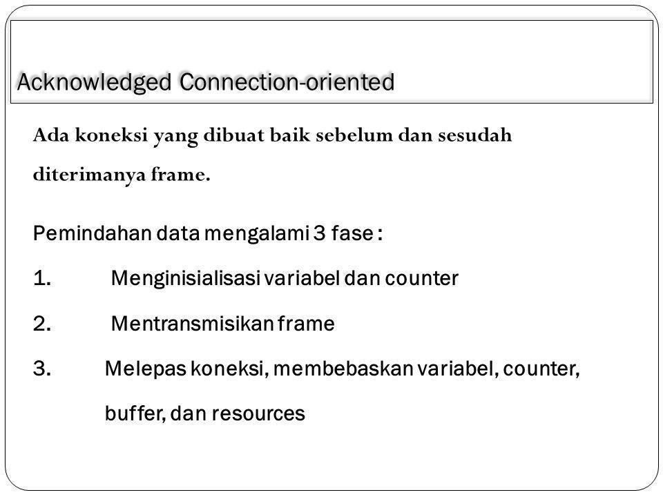 Acknowledged Connection-oriented Ada koneksi yang dibuat baik sebelum dan sesudah diterimanya frame. Pemindahan data mengalami 3 fase : 1. Menginisial