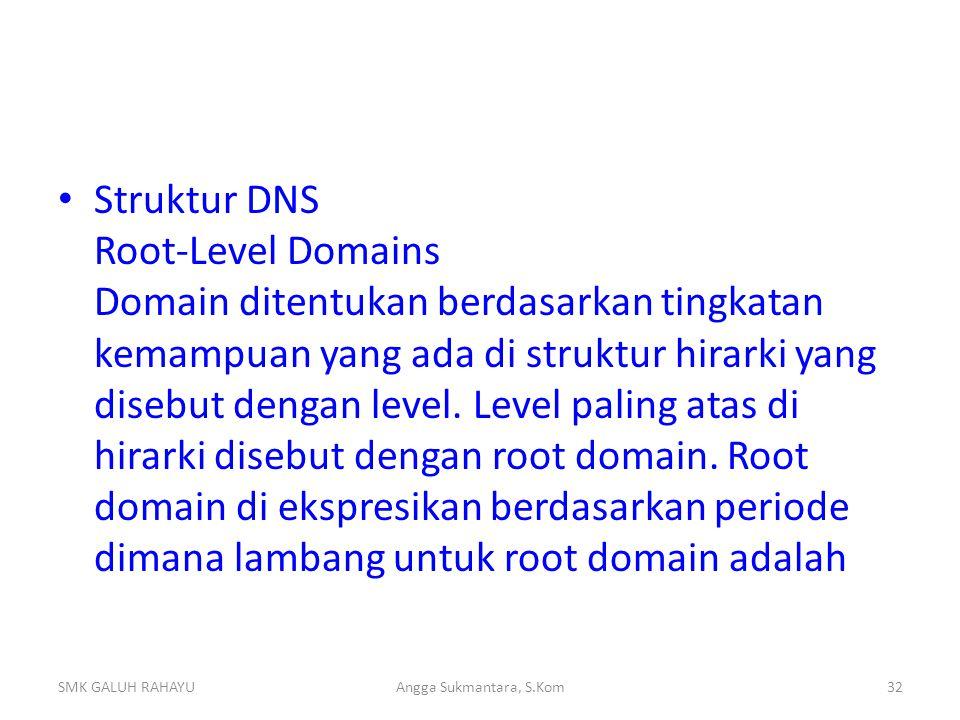 Struktur DNS Root-Level Domains Domain ditentukan berdasarkan tingkatan kemampuan yang ada di struktur hirarki yang disebut dengan level. Level paling