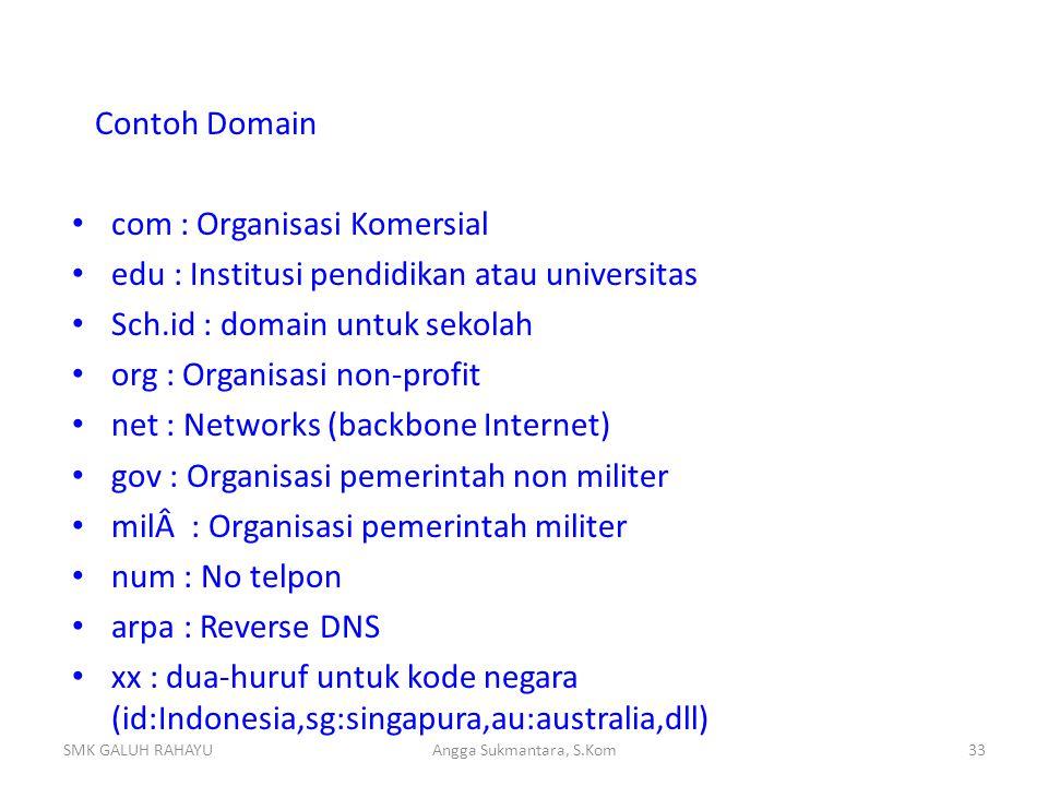 Contoh Domain com : Organisasi Komersial edu : Institusi pendidikan atau universitas Sch.id : domain untuk sekolah org : Organisasi non-profit net : N