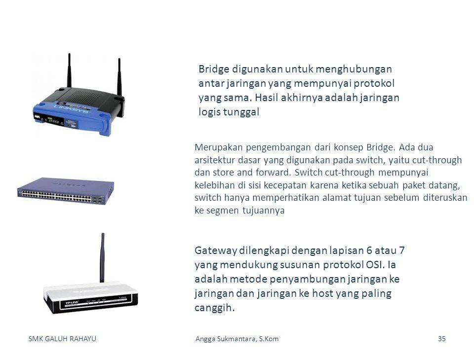 SMK GALUH RAHAYUAngga Sukmantara, S.Kom35 Bridge digunakan untuk menghubungan antar jaringan yang mempunyai protokol yang sama. Hasil akhirnya adalah